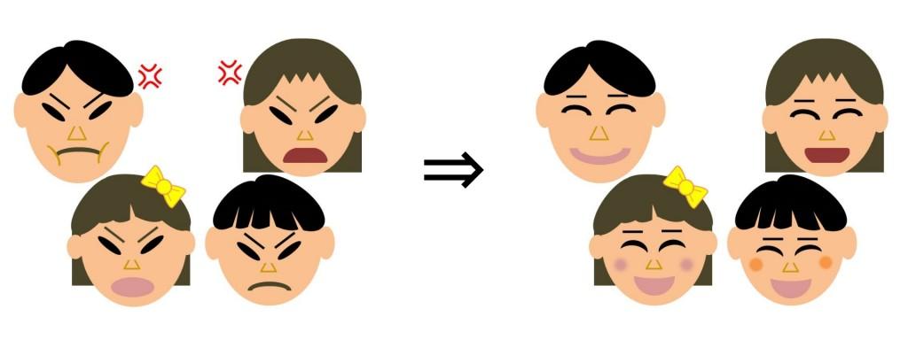 親子で学ぶアンガーマネジメント in 長崎